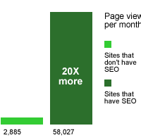 SME's – don't be fooled by SEO link networks
